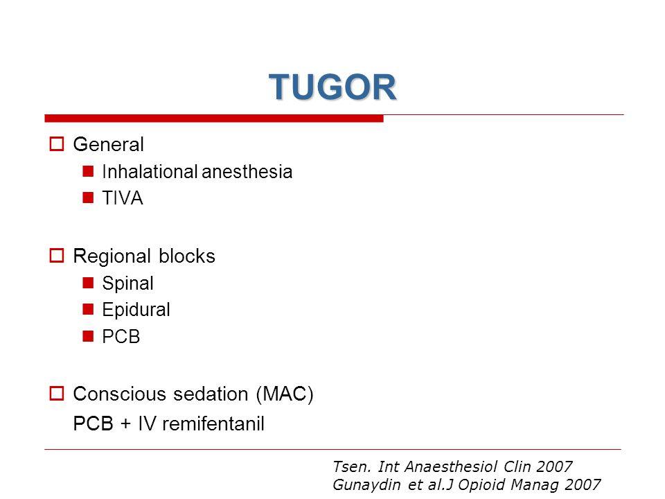 TUGOR  General Inhalational anesthesia TIVA  Regional blocks Spinal Epidural PCB  Conscious sedation (MAC) PCB + IV remifentanil Tsen. Int Anaesthe