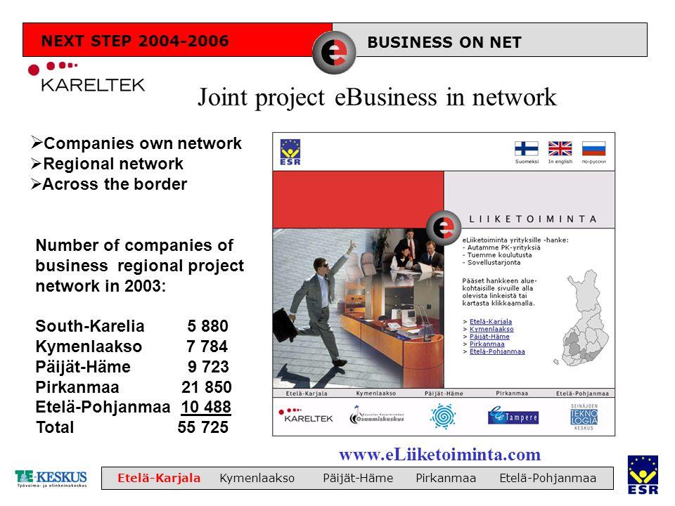 LIIKETOIMINTA Etelä-Karjala Kymenlaakso Päijät-Häme Pirkanmaa Etelä-Pohjanmaa Joint project eBusiness in network Number of companies of business regional project network in 2003: South-Karelia 5 880 Kymenlaakso 7 784 Päijät-Häme 9 723 Pirkanmaa 21 850 Etelä-Pohjanmaa 10 488 Total 55 725 www.eLiiketoiminta.com  Companies own network  Regional network  Across the border NEXT STEP 2004-2006 BUSINESS ON NET