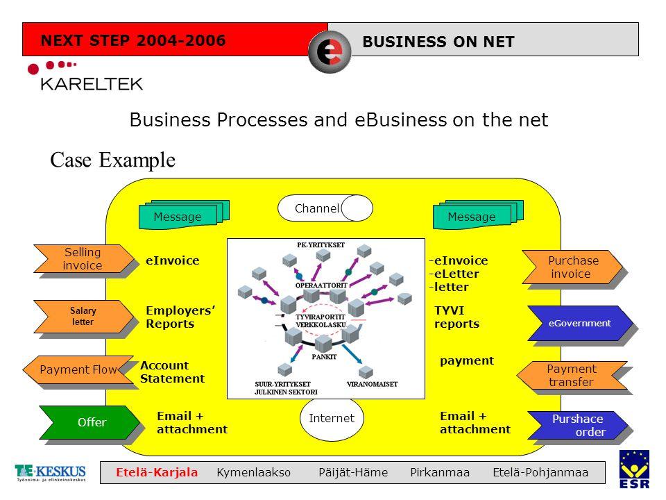 LIIKETOIMINTA Etelä-Karjala Kymenlaakso Päijät-Häme Pirkanmaa Etelä-Pohjanmaa Business Processes and eBusiness on the net Purchase invoice Purchase in
