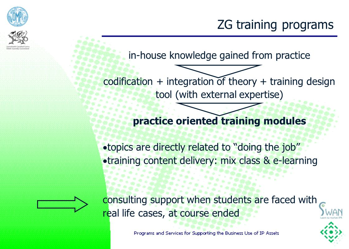21 ZG training programs in-house knowledge gained from practice codification + integration of theory + training design tool (with external expertise) practice oriented training modules  topics are directly related to doing the job  training content delivery: mix class & e-learning consulting support when students are faced with real life cases, at course ended