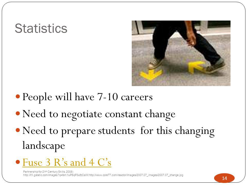 Statistics People will have 7-10 careers Need to negotiate constant change Need to prepare students for this changing landscape Fuse 3 R's and 4 C's P
