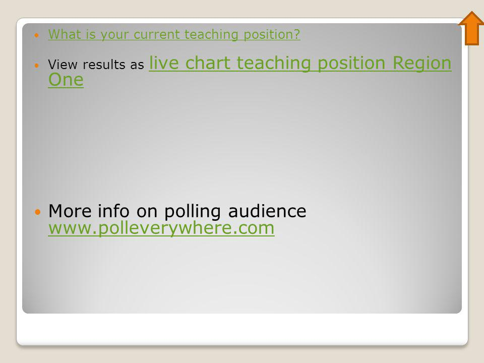 What is your current teaching position? View results as live chart teaching position Region One live chart teaching position Region One More info on p