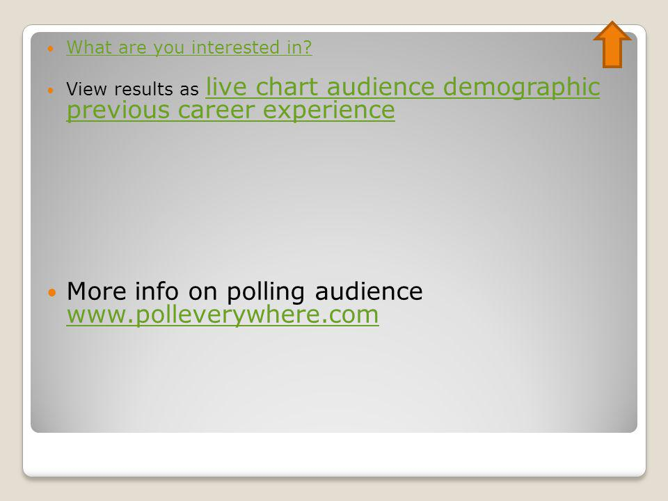 What are you interested in? View results as live chart audience demographic previous career experience live chart audience demographic previous career