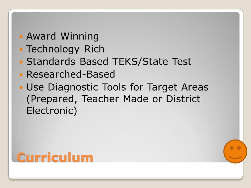 Curriculum Award Winning Technology Rich Standards Based TEKS/State Test Researched-Based Use Diagnostic Tools for Target Areas (Prepared, Teacher Mad