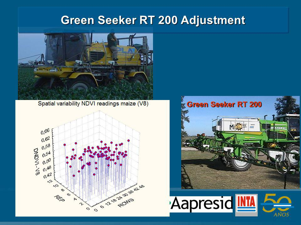 Green Seeker RT 200 Green Seeker RT 200 Adjustment