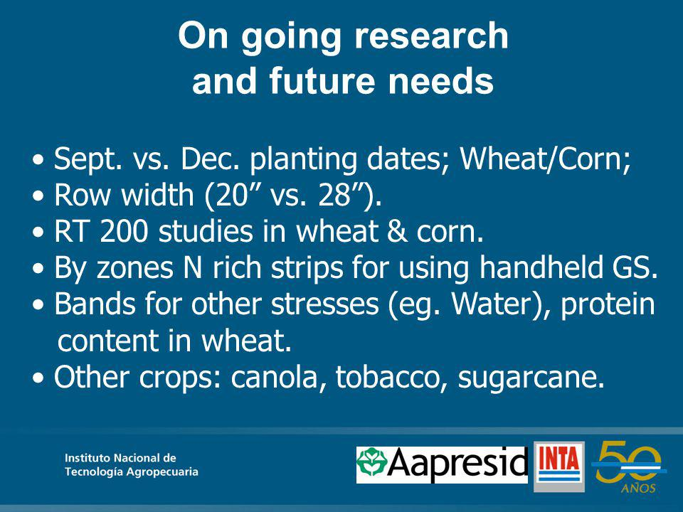 On going research and future needs Sept. vs. Dec.