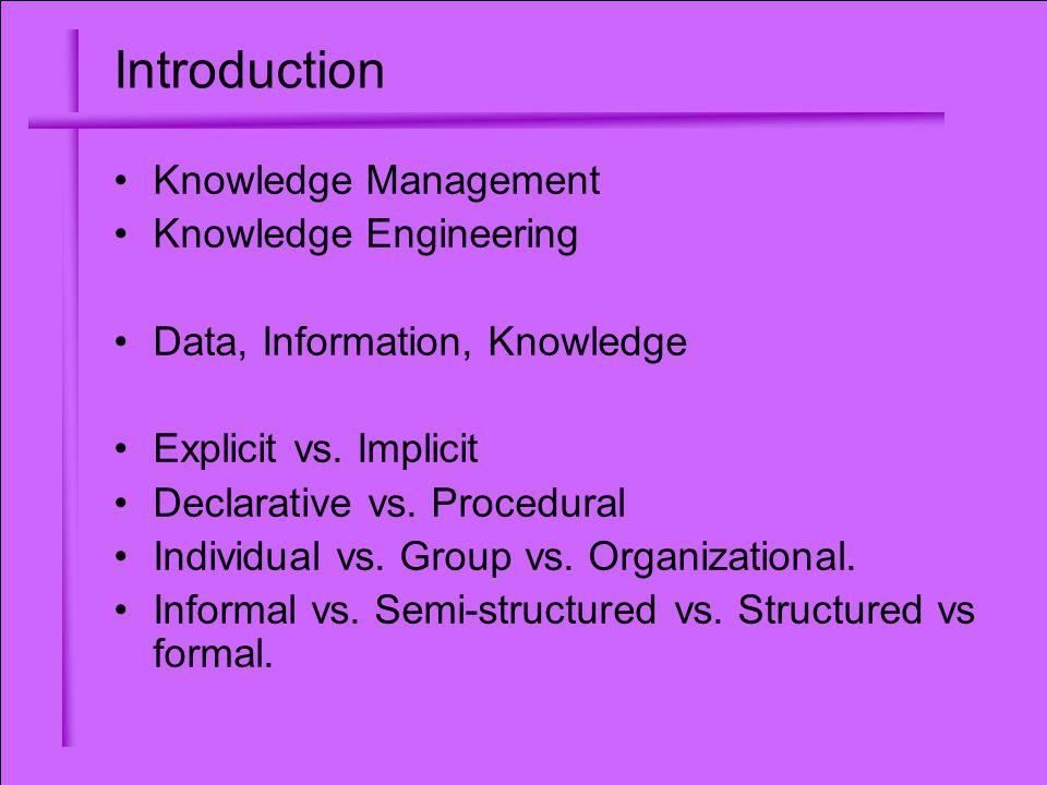Introduction Knowledge Management Knowledge Engineering Data, Information, Knowledge Explicit vs. Implicit Declarative vs. Procedural Individual vs. G