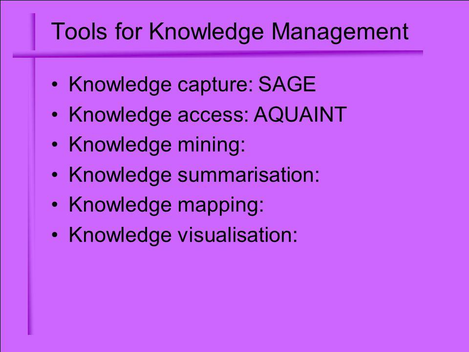 Tools for Knowledge Management Knowledge capture: SAGE Knowledge access: AQUAINT Knowledge mining: Knowledge summarisation: Knowledge mapping: Knowled