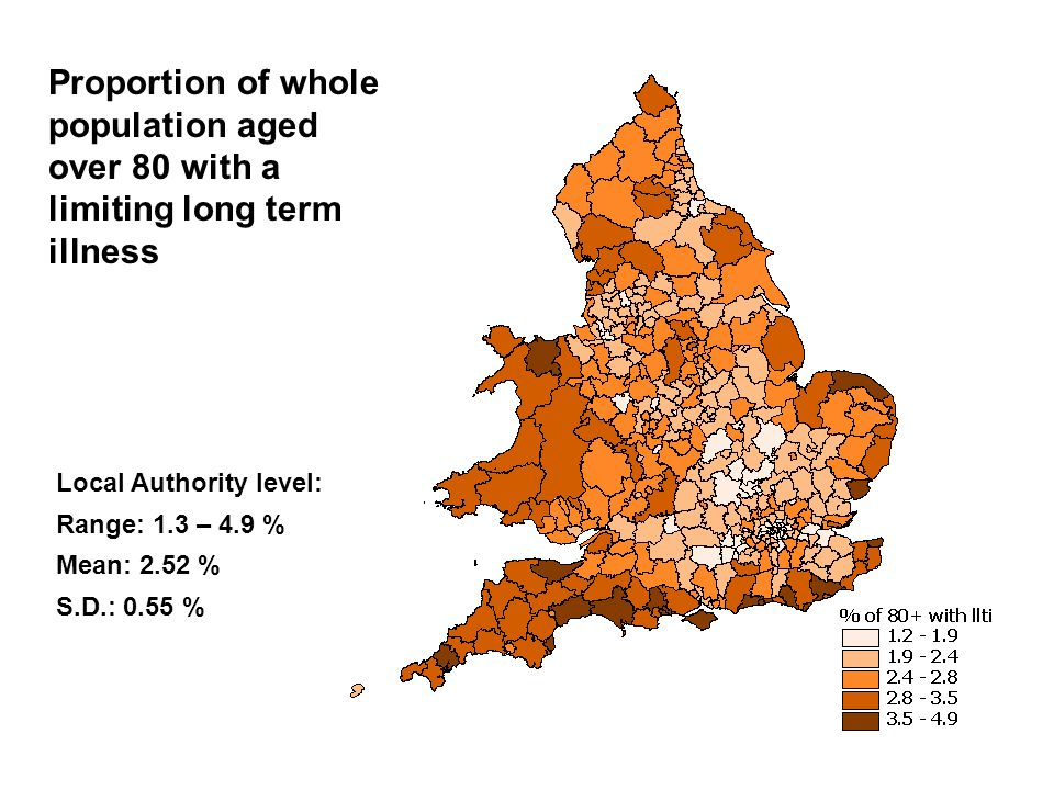 Proportion of whole population aged over 80 with a limiting long term illness Local Authority level: Range: 1.3 – 4.9 % Mean: 2.52 % S.D.: 0.55 %