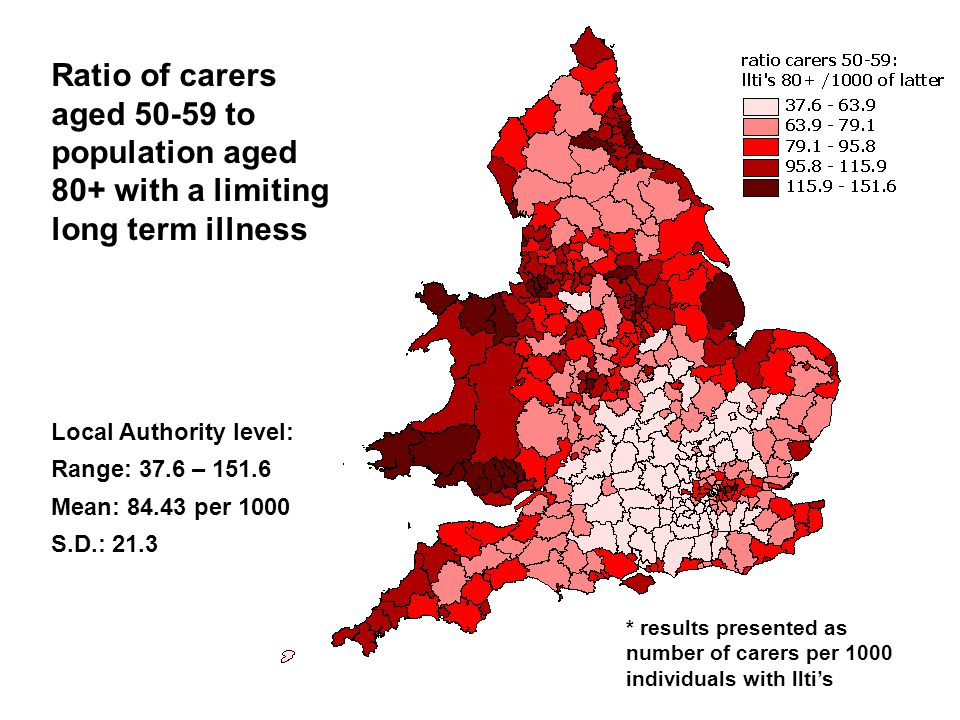 Ratio of carers aged 50-59 to population aged 80+ with a limiting long term illness Local Authority level: Range: 37.6 – 151.6 Mean: 84.43 per 1000 S.D.: 21.3 * results presented as number of carers per 1000 individuals with llti's