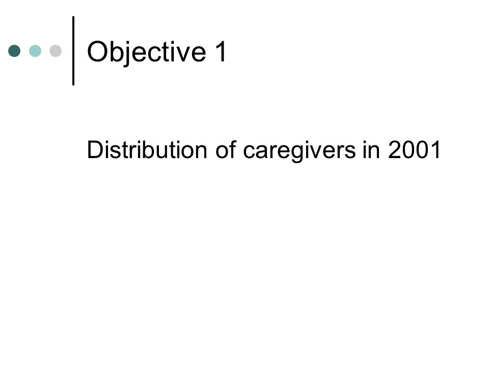 Objective 1 Distribution of caregivers in 2001