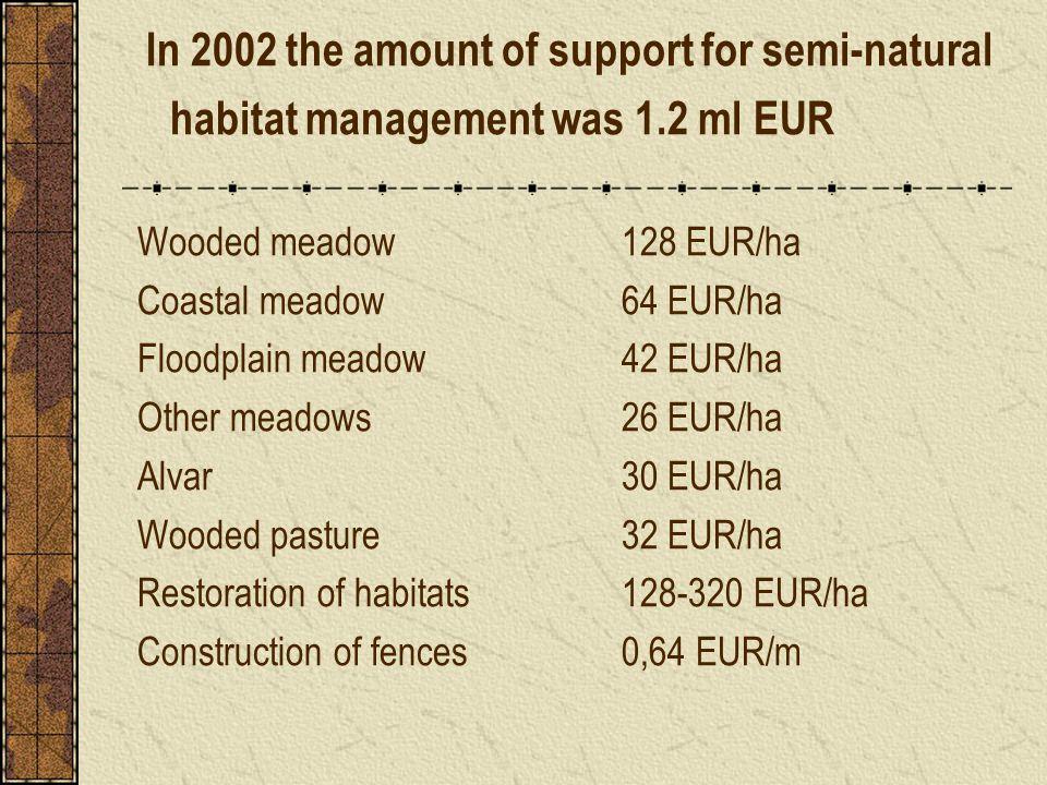 In 2002 the amount of support for semi-natural habitat management was 1.2 ml EUR Wooded meadow 128 EUR/ha Coastal meadow 64 EUR/ha Floodplain meadow 42 EUR/ha Other meadows26 EUR/ha Alvar 30 EUR/ha Wooded pasture 32 EUR/ha Restoration of habitats 128-320 EUR/ha Construction of fences 0,64 EUR/m