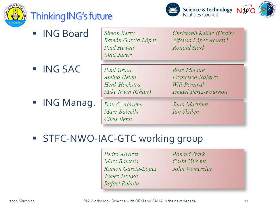 Thinking ING's future  ING Board  ING SAC  ING Manag.
