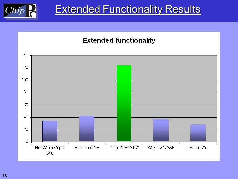Extended Functionality Results 18