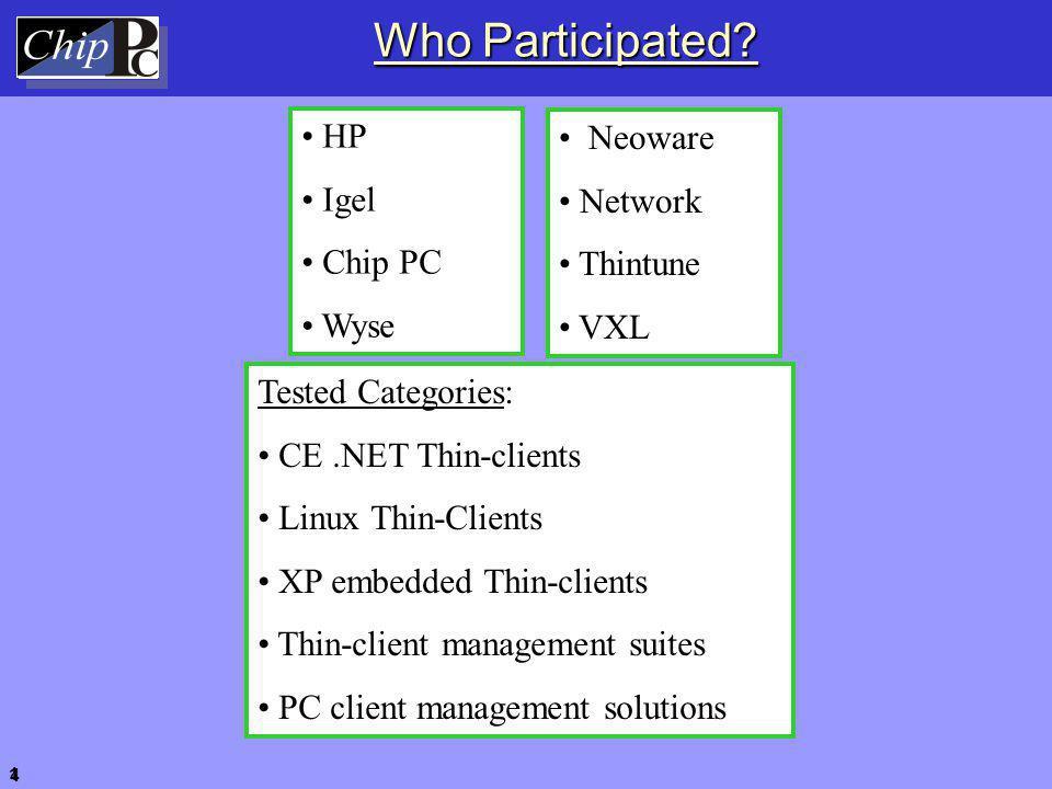 Industry Roadmap Perspective Chip PC Neoware Wyse VXL Xcalibur 2.x ezRemote Manag.
