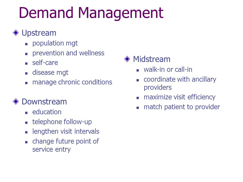 Demand Management Upstream population mgt prevention and wellness self-care disease mgt manage chronic conditions Downstream education telephone follow-up lengthen visit intervals change future point of service entry Midstream walk-in or call-in coordinate with ancillary providers maximize visit efficiency match patient to provider