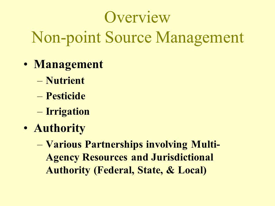 Overview Non-point Source Management Management –Nutrient –Pesticide –Irrigation Authority –Various Partnerships involving Multi- Agency Resources and
