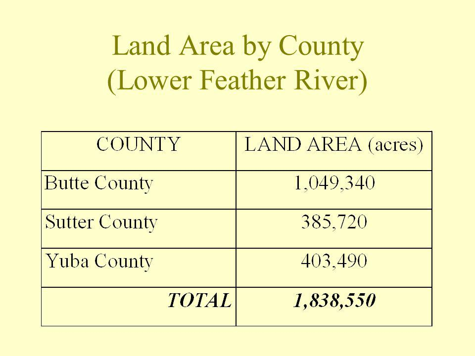 Land Area by County (Lower Feather River)