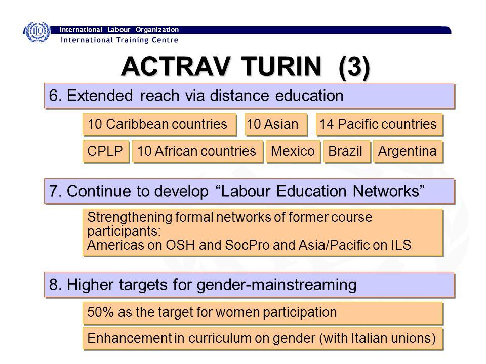 ACTRAV TURIN (3) 6.