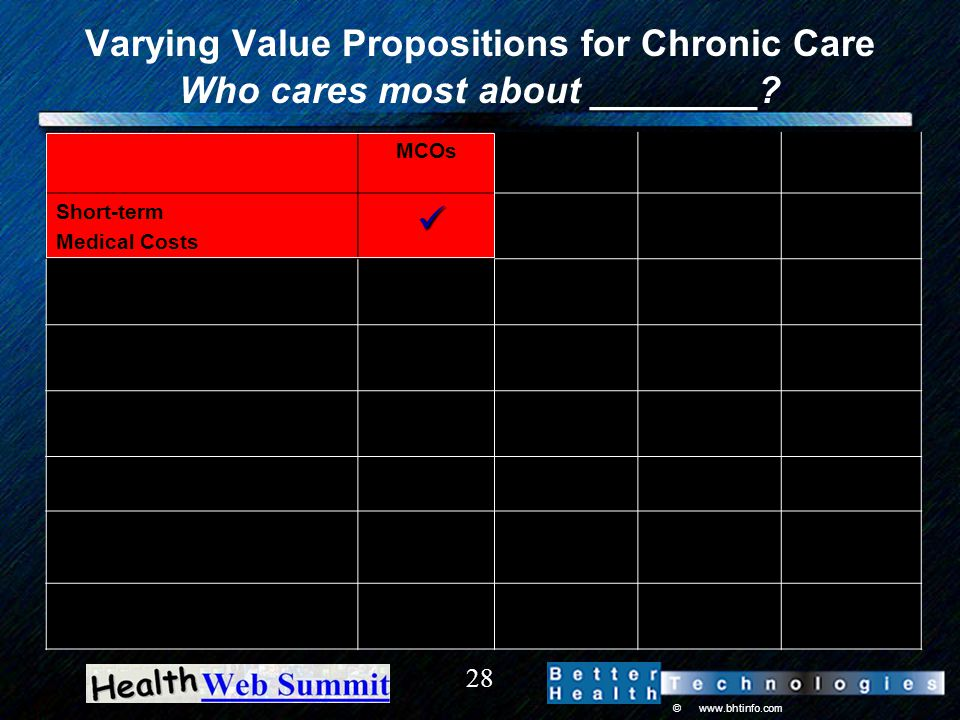 © www.bhtinfo.com 28 Varying Value Propositions for Chronic Care Who cares most about ________.