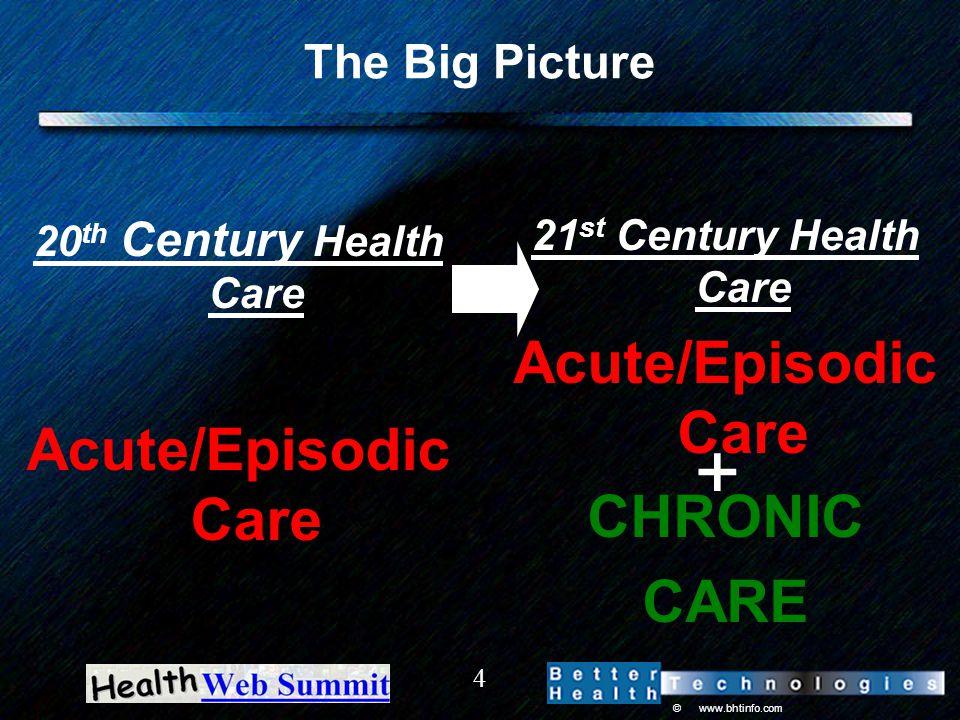 © www.bhtinfo.com 4 The Big Picture 20 th Century Health Care Acute/Episodic Care 21 st Century Health Care Acute/Episodic Care CHRONIC CARE +