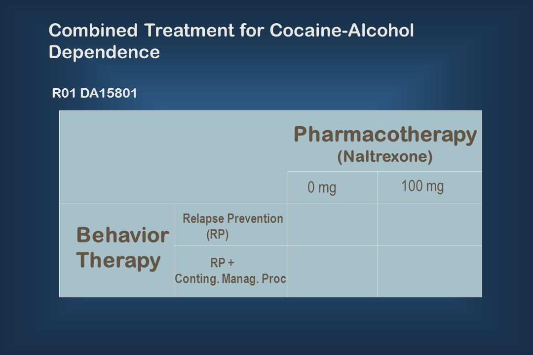 Combined Treatment for Cocaine-Alcohol Dependence R01 DA15801 Pharmacotherapy (Naltrexone) 0 mg 100 mg Behavior Therapy Relapse Prevention (RP) RP + Conting.