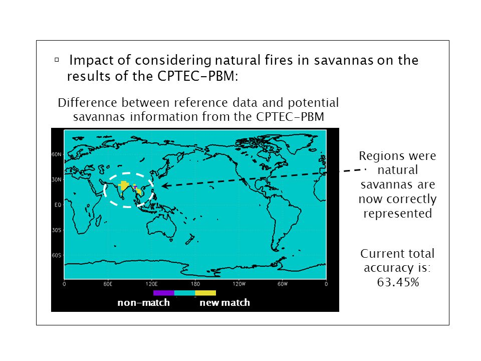Difference between reference data and potential savannas information from the CPTEC-PBM Regions were natural savannas are now correctly represented Current total accuracy is: 63.45% non-matchnew match  Impact of considering natural fires in savannas on the results of the CPTEC-PBM: