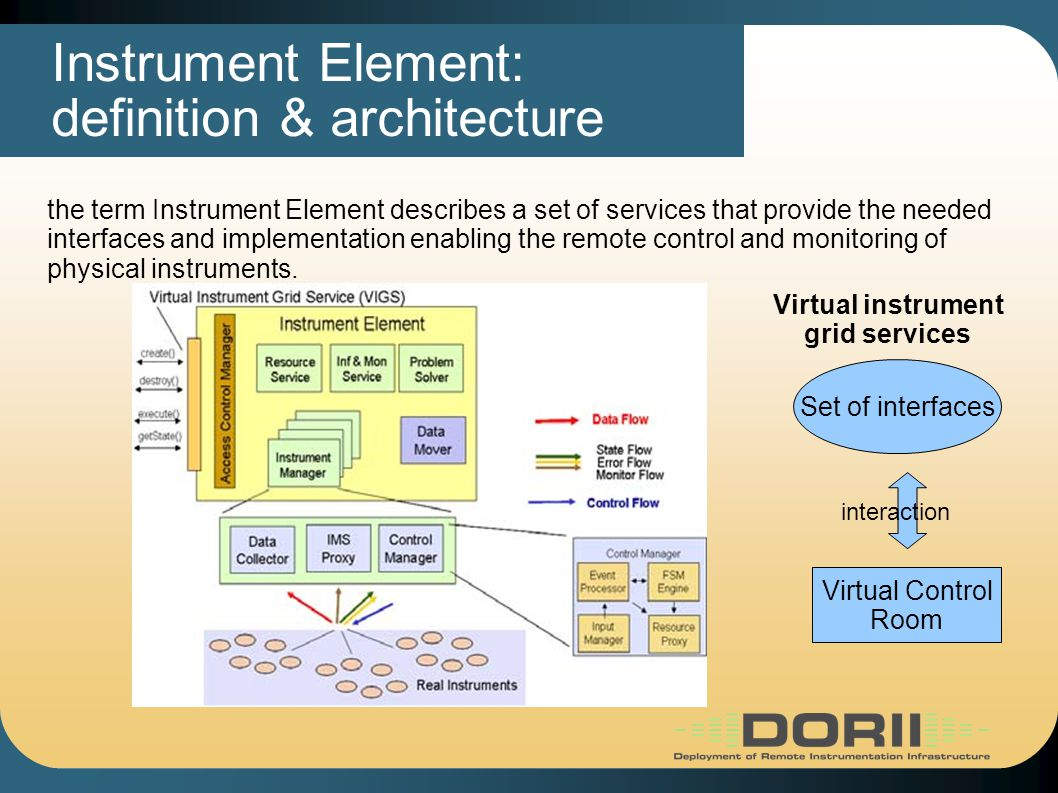 Instrument Element: definition & architecture the term Instrument Element describes a set of services that provide the needed interfaces and implement