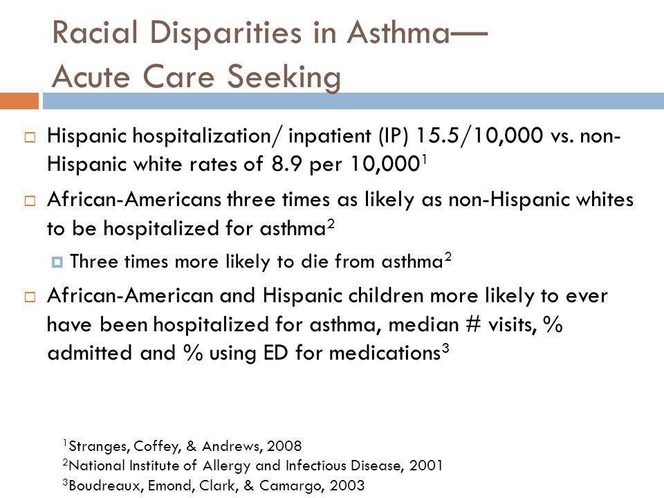 Racial Disparities in Asthma— Acute Care Seeking  Hispanic hospitalization/ inpatient (IP) 15.5/10,000 vs.