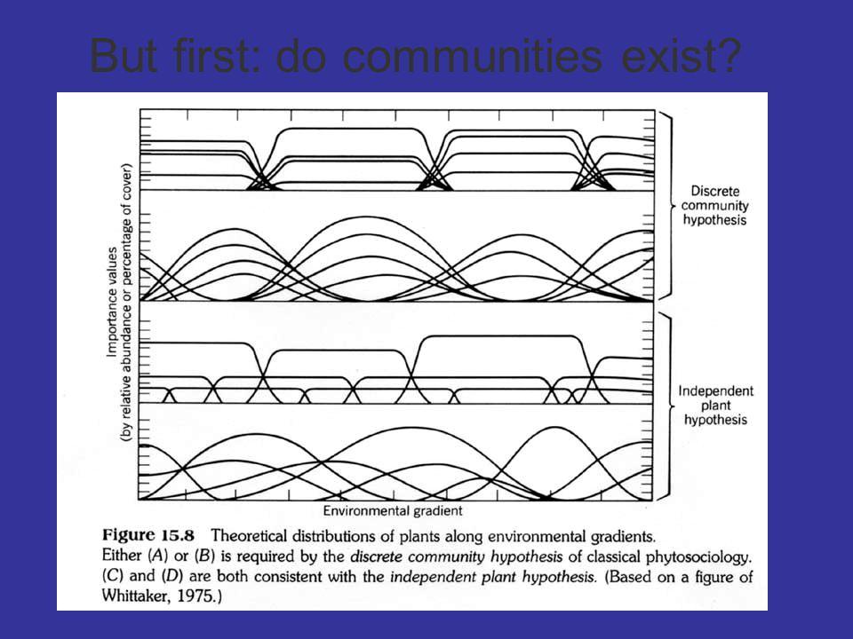But first: do communities exist?
