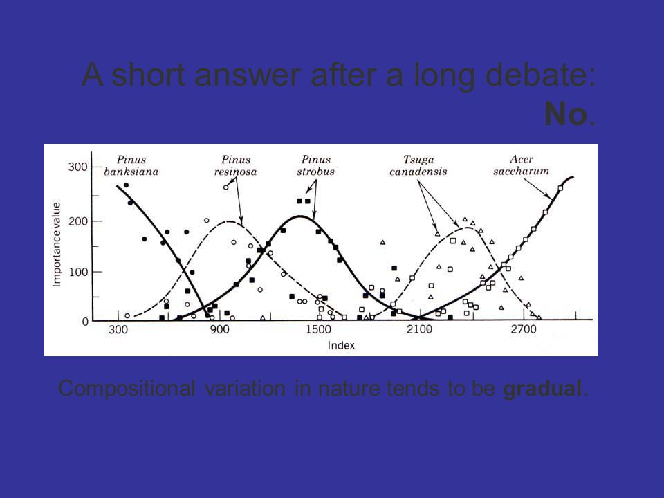 A short answer after a long debate: No. Compositional variation in nature tends to be gradual.
