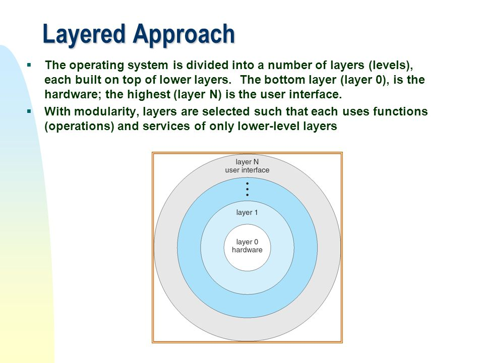 Layered Approach  The operating system is divided into a number of layers (levels), each built on top of lower layers. The bottom layer (layer 0), is