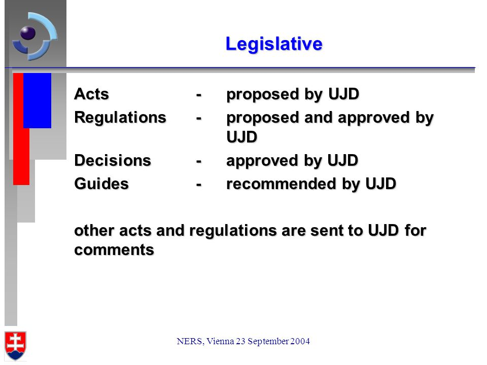 NERS, Vienna 23 September 2004 Legislative Acts - proposed by UJD Regulations - proposed and approved by UJD Decisions - approved by UJD Guides - recommended by UJD other acts and regulations are sent to UJD for comments
