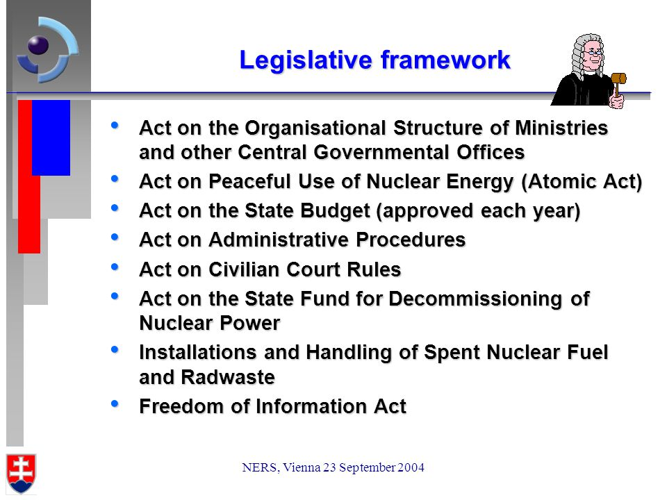 NERS, Vienna 23 September 2004 Legislative framework Act on the Organisational Structure of Ministries and other Central Governmental Offices Act on the Organisational Structure of Ministries and other Central Governmental Offices Act on Peaceful Use of Nuclear Energy (Atomic Act) Act on Peaceful Use of Nuclear Energy (Atomic Act) Act on the State Budget (approved each year) Act on the State Budget (approved each year) Act on Administrative Procedures Act on Administrative Procedures Act on Civilian Court Rules Act on Civilian Court Rules Act on the State Fund for Decommissioning of Nuclear Power Act on the State Fund for Decommissioning of Nuclear Power Installations and Handling of Spent Nuclear Fuel and Radwaste Installations and Handling of Spent Nuclear Fuel and Radwaste Freedom of Information Act Freedom of Information Act