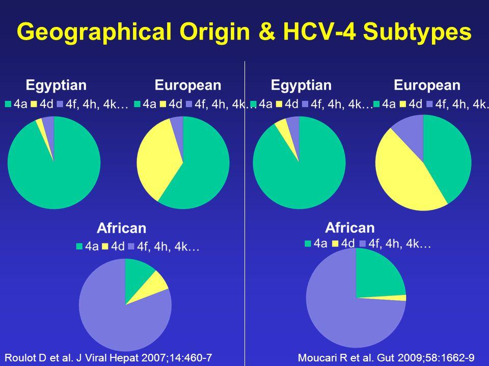 Geographical Origin & HCV-4 Subtypes Roulot D et al.