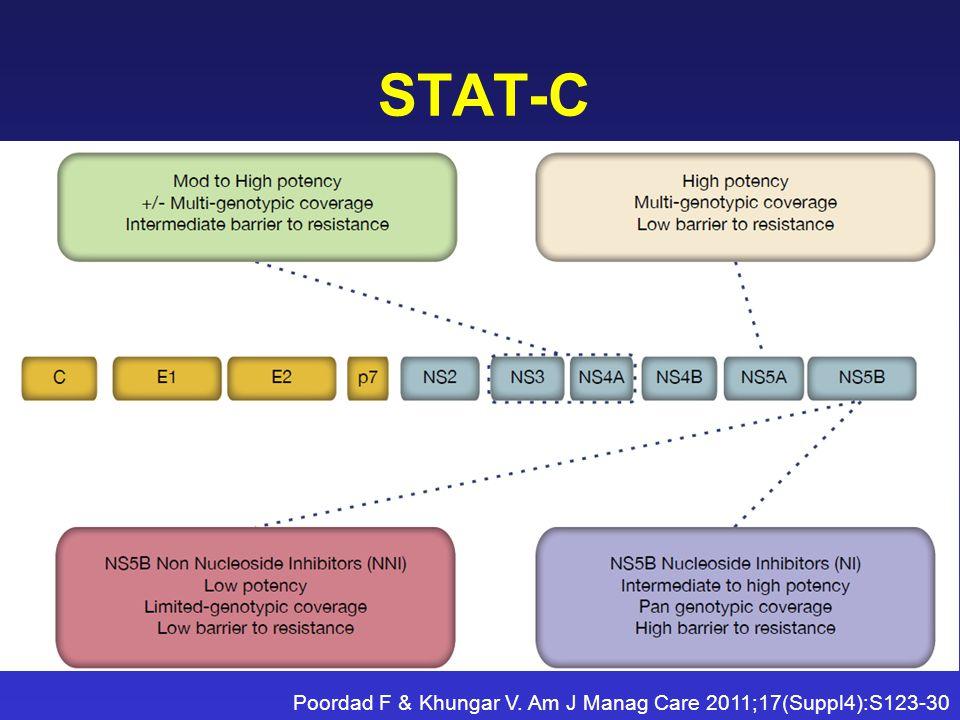 STAT-C Poordad F & Khungar V. Am J Manag Care 2011;17(Suppl4):S123-30