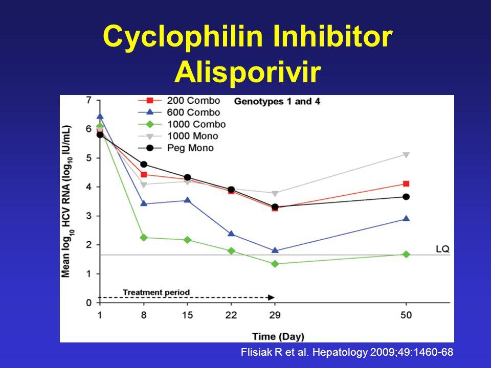 Cyclophilin Inhibitor Alisporivir Flisiak R et al. Hepatology 2009;49:1460-68
