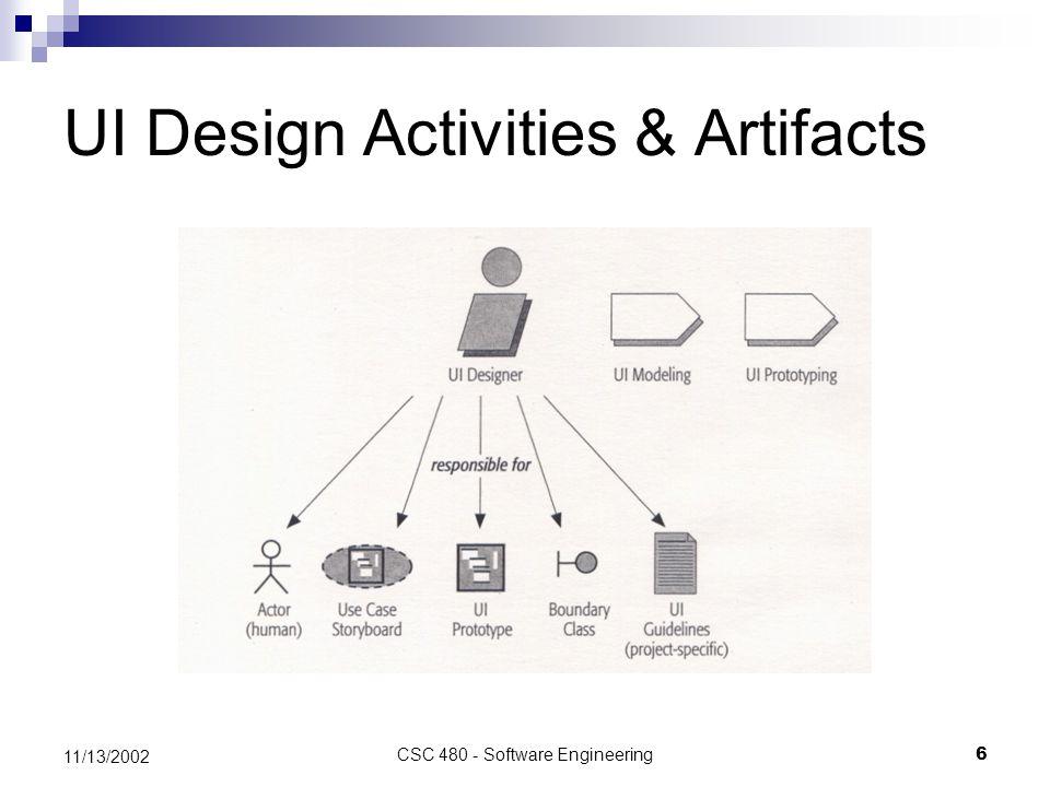 CSC 480 - Software Engineering6 11/13/2002 UI Design Activities & Artifacts