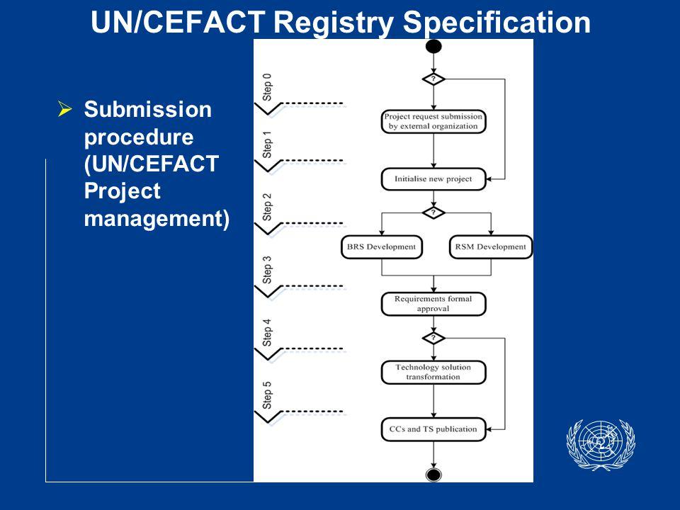 UN/CEFACT Registry Specification  Submission procedure (UN/CEFACT Project management)