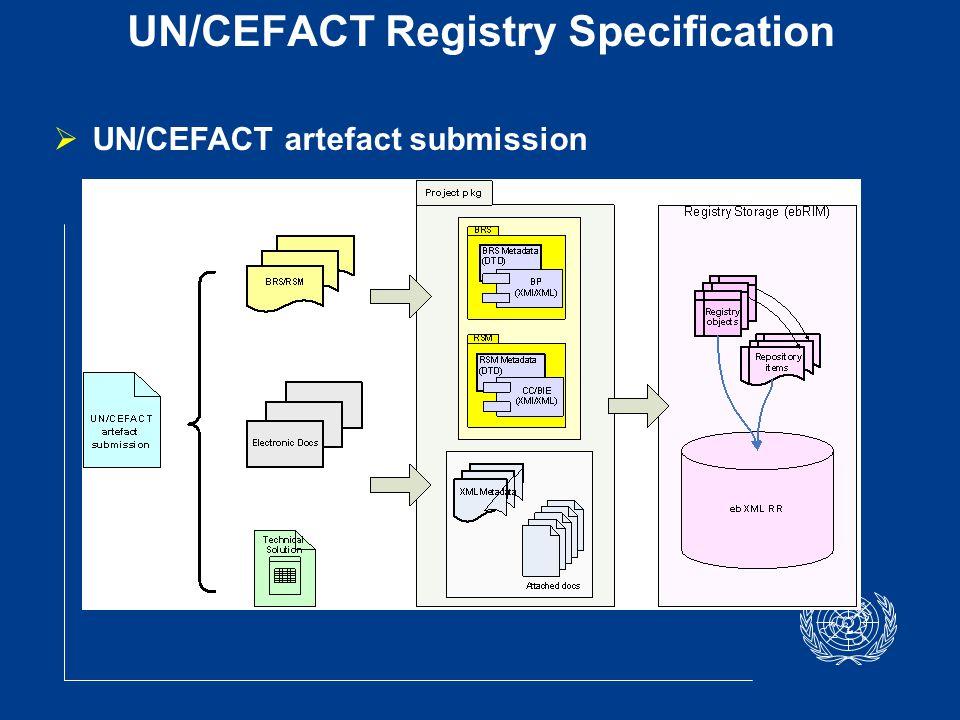 UN/CEFACT Registry Specification  UN/CEFACT artefact submission