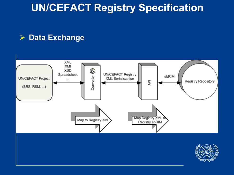 UN/CEFACT Registry Specification  Data Exchange