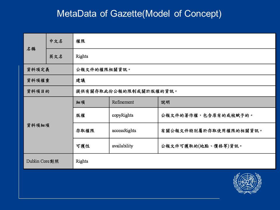 MetaData of Gazette(Model of Concept)