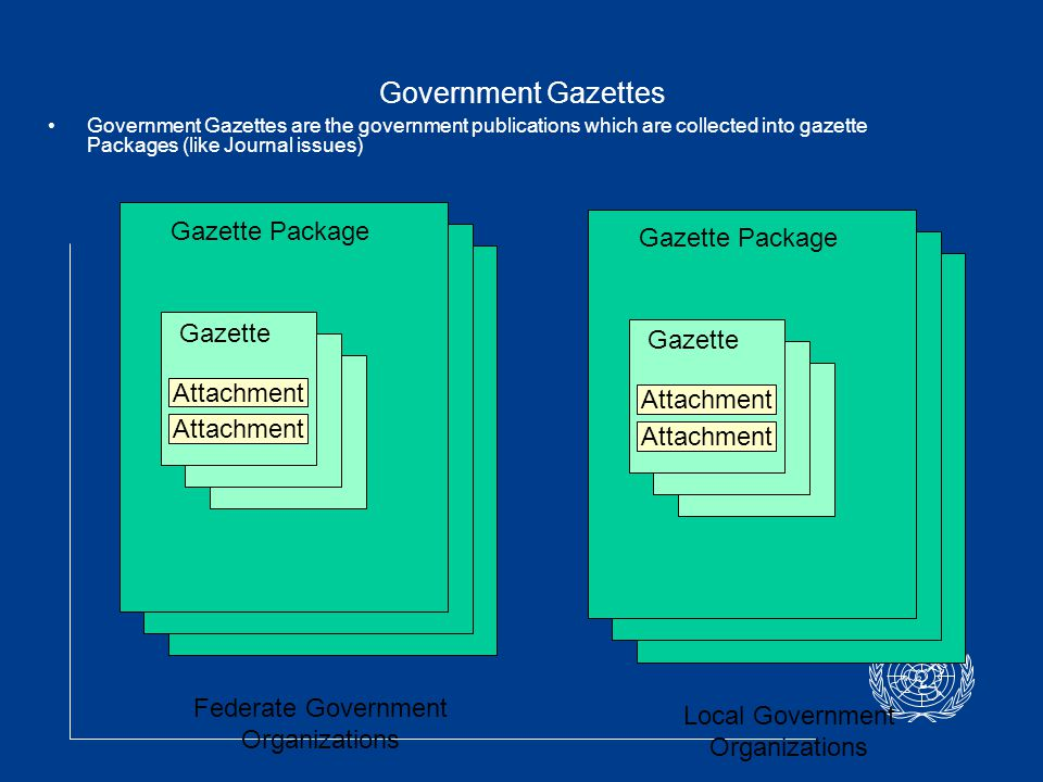 Government Gazettes Government Gazettes are the government publications which are collected into gazette Packages (like Journal issues) Federate Government Organizations Local Government Organizations Gazette Package Gazette Attachment Gazette Package Gazette Attachment