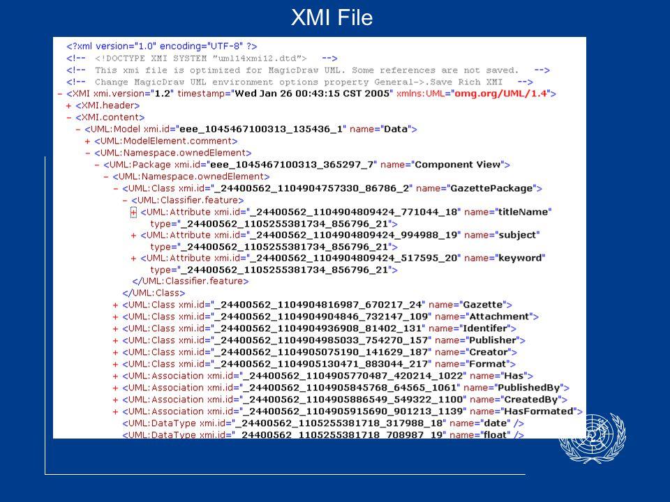 XMI File