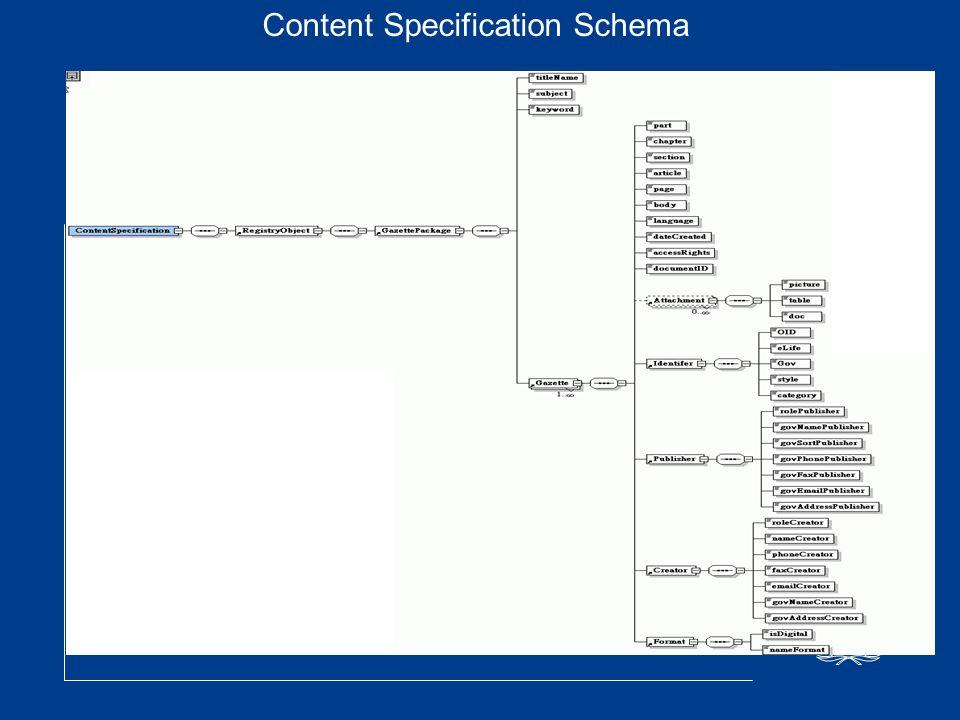 Content Specification Schema