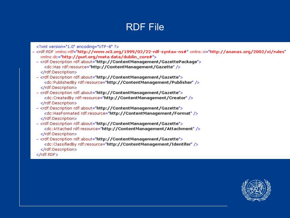 RDF File