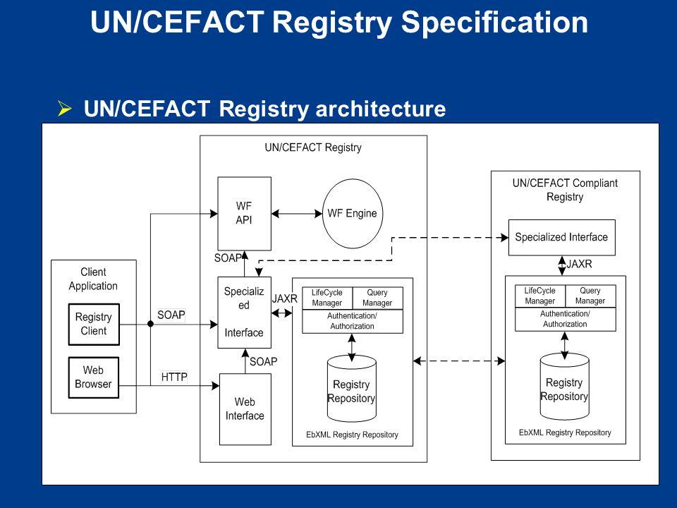 UN/CEFACT Registry Specification  UN/CEFACT Registry architecture