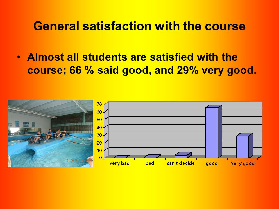 General satisfaction with the course Almost all students are satisfied with the course; 66 % said good, and 29% very good.