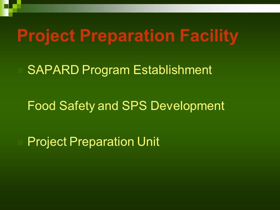 Project Preparation Facility SAPARD Program Establishment Food Safety and SPS Development Project Preparation Unit