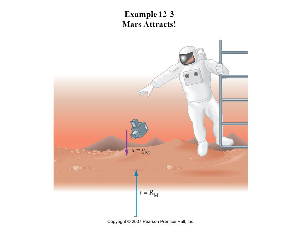 Example 12-3 Mars Attracts!